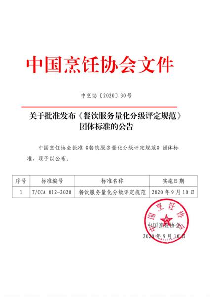 中国烹协发布《餐饮服务量化分级评定规范》团体标准(1)738.jpg